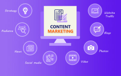 17 Super Actionable Content Marketing Tips For More Traffic
