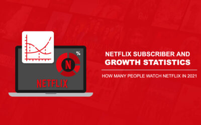 Netflix Subscriber And Growth Statistics : How Many People Watch Netflix in 2021?