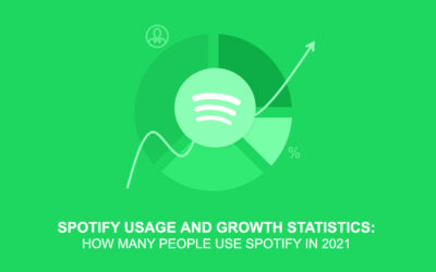 Spotify Usage and Growth Statistics: How Many People Use Spotify in 2021?